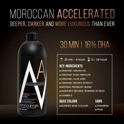 MoroccanAccelerated30min16-01